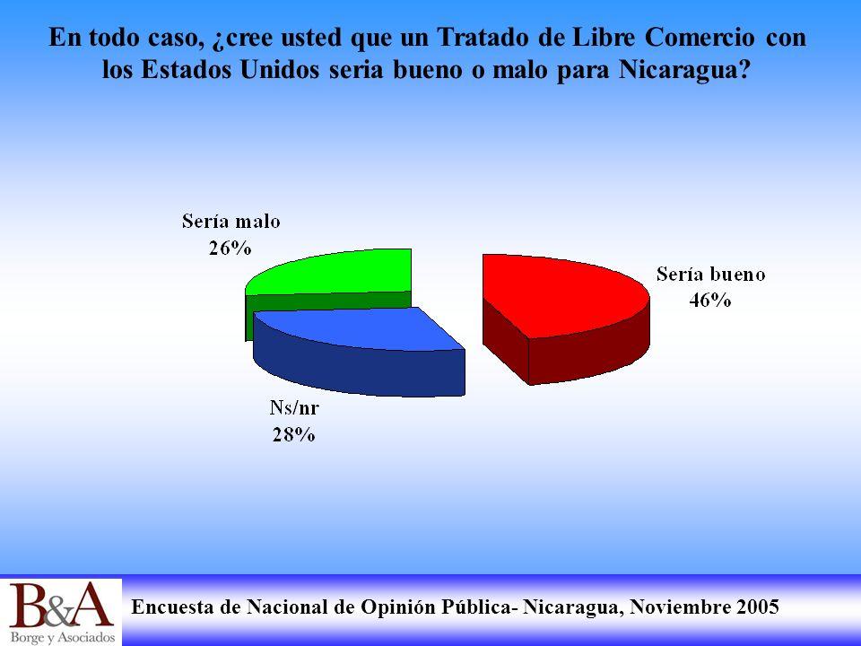 Encuesta de Nacional de Opinión Pública- Nicaragua, Noviembre 2005 En todo caso, ¿cree usted que un Tratado de Libre Comercio con los Estados Unidos s