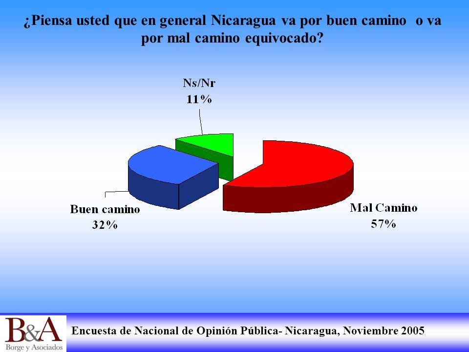 Encuesta de Nacional de Opinión Pública- Nicaragua, Noviembre 2005 ¿Piensa usted que en general Nicaragua va por buen camino o va por mal camino equiv