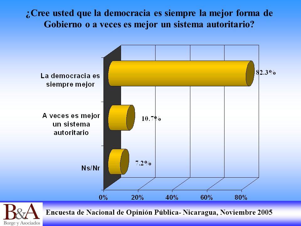 Encuesta de Nacional de Opinión Pública- Nicaragua, Noviembre 2005 ¿Cree usted que la democracia es siempre la mejor forma de Gobierno o a veces es me
