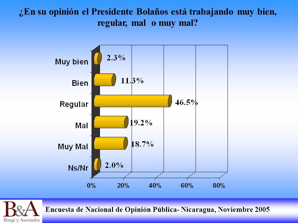 Encuesta de Nacional de Opinión Pública- Nicaragua, Noviembre 2005 ¿En su opinión el Presidente Bolaños está trabajando muy bien, regular, mal o muy m