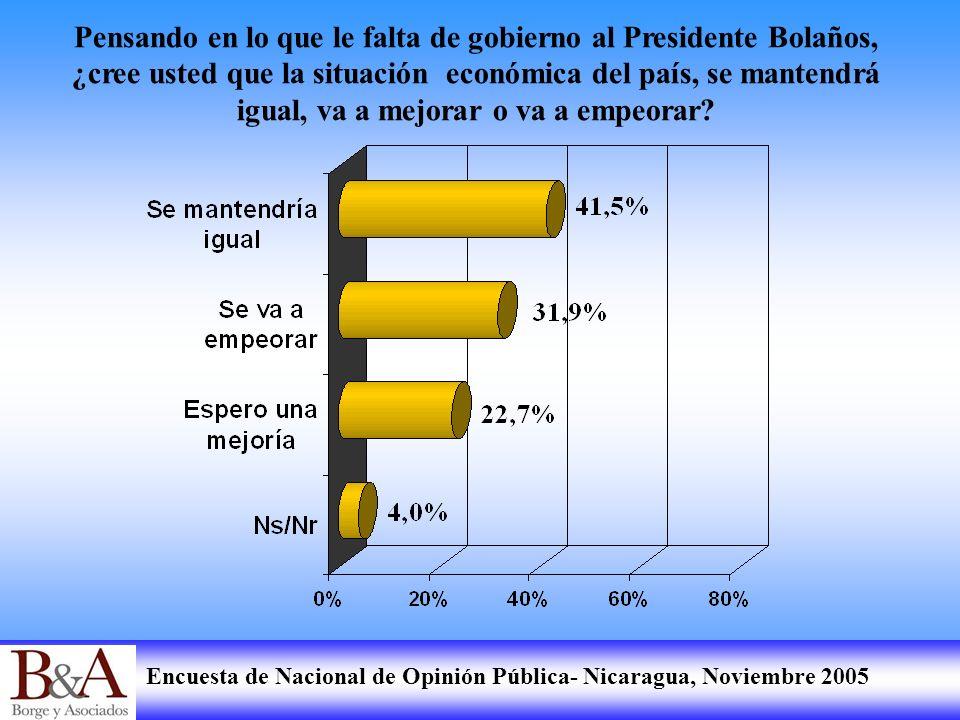 Encuesta de Nacional de Opinión Pública- Nicaragua, Noviembre 2005 Pensando en lo que le falta de gobierno al Presidente Bolaños, ¿cree usted que la s