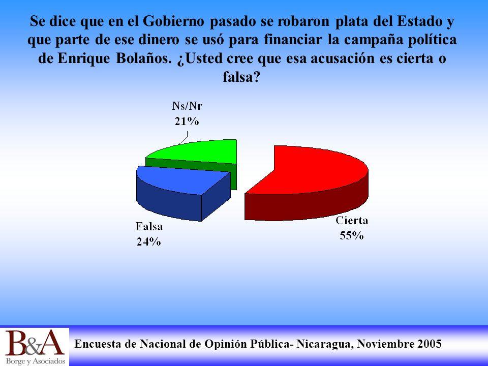 Encuesta de Nacional de Opinión Pública- Nicaragua, Noviembre 2005 Se dice que en el Gobierno pasado se robaron plata del Estado y que parte de ese di