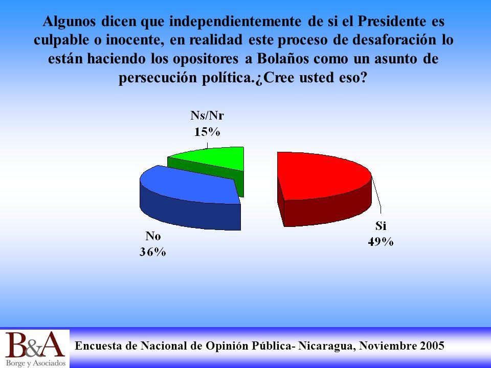 Encuesta de Nacional de Opinión Pública- Nicaragua, Noviembre 2005 Algunos dicen que independientemente de si el Presidente es culpable o inocente, en