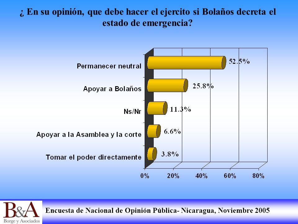 Encuesta de Nacional de Opinión Pública- Nicaragua, Noviembre 2005 ¿ En su opinión, que debe hacer el ejercito si Bolaños decreta el estado de emergen