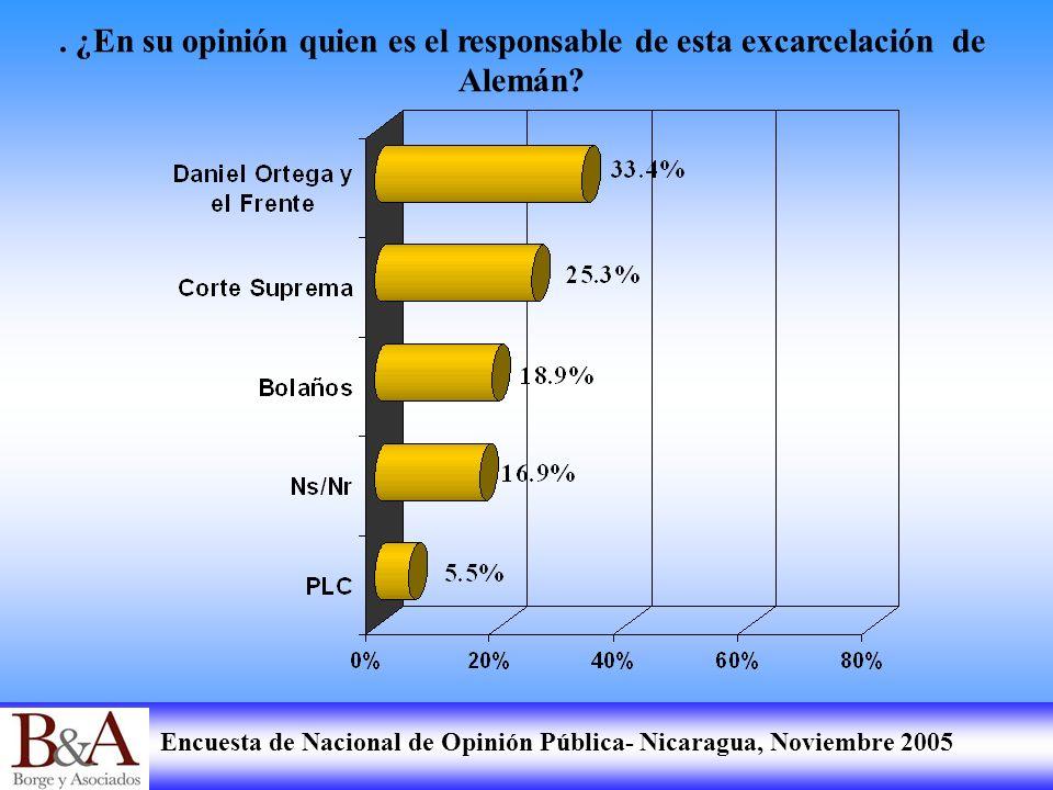 Encuesta de Nacional de Opinión Pública- Nicaragua, Noviembre 2005. ¿En su opinión quien es el responsable de esta excarcelación de Alemán?