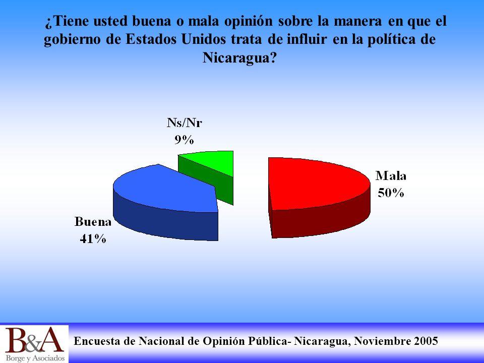 Encuesta de Nacional de Opinión Pública- Nicaragua, Noviembre 2005 ¿Tiene usted buena o mala opinión sobre la manera en que el gobierno de Estados Uni