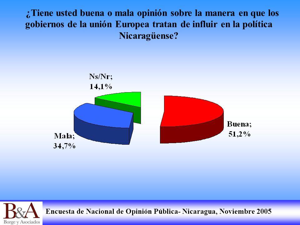 Encuesta de Nacional de Opinión Pública- Nicaragua, Noviembre 2005 ¿Tiene usted buena o mala opinión sobre la manera en que los gobiernos de la unión