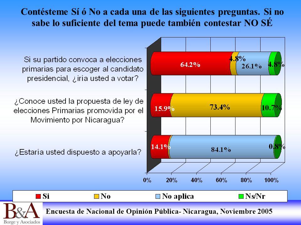 Encuesta de Nacional de Opinión Pública- Nicaragua, Noviembre 2005 Contésteme Sí ó No a cada una de las siguientes preguntas. Si no sabe lo suficiente