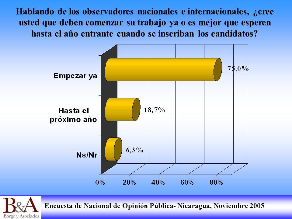 Encuesta de Nacional de Opinión Pública- Nicaragua, Noviembre 2005 Hablando de los observadores nacionales e internacionales, ¿cree usted que deben co
