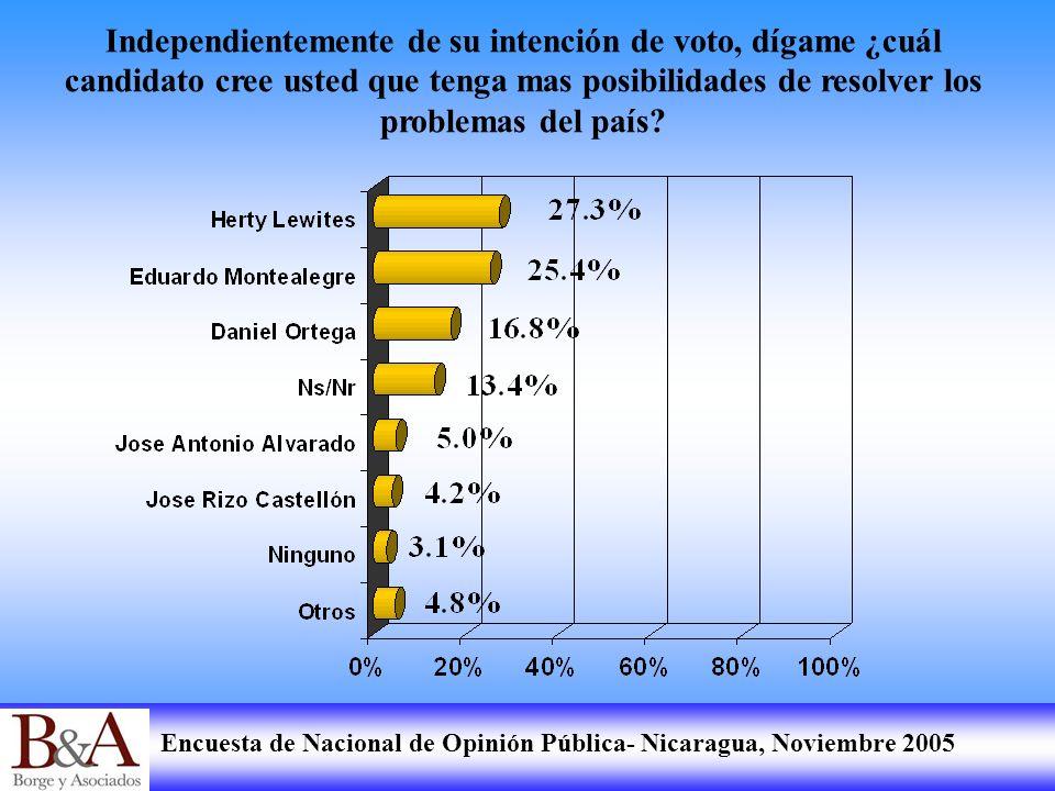 Encuesta de Nacional de Opinión Pública- Nicaragua, Noviembre 2005 Independientemente de su intención de voto, dígame ¿cuál candidato cree usted que t