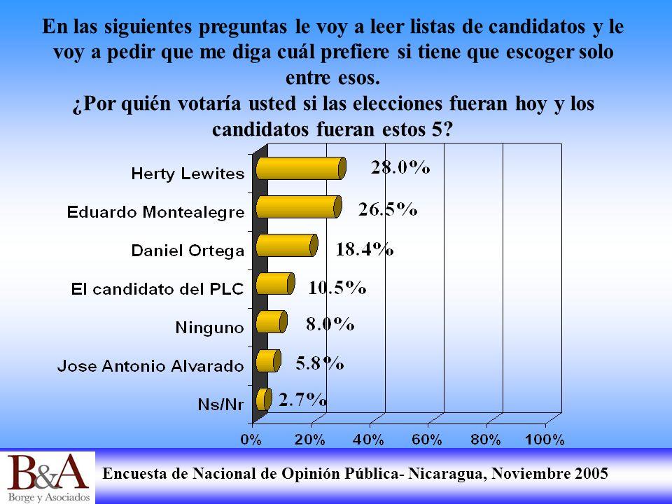 Encuesta de Nacional de Opinión Pública- Nicaragua, Noviembre 2005 En las siguientes preguntas le voy a leer listas de candidatos y le voy a pedir que