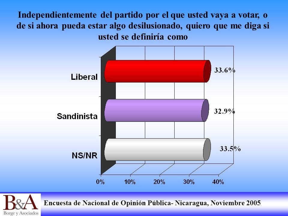 Encuesta de Nacional de Opinión Pública- Nicaragua, Noviembre 2005 Independientemente del partido por el que usted vaya a votar, o de si ahora pueda e