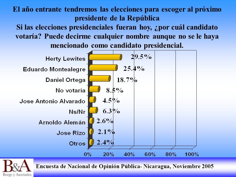 Encuesta de Nacional de Opinión Pública- Nicaragua, Noviembre 2005 El año entrante tendremos las elecciones para escoger al próximo presidente de la R