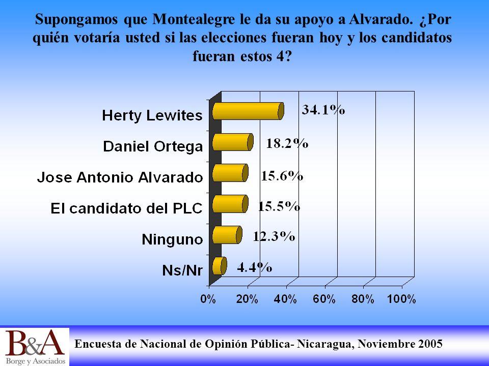 Encuesta de Nacional de Opinión Pública- Nicaragua, Noviembre 2005 Supongamos que Montealegre le da su apoyo a Alvarado. ¿Por quién votaría usted si l