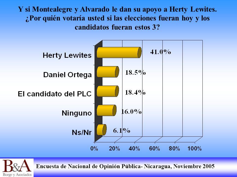 Encuesta de Nacional de Opinión Pública- Nicaragua, Noviembre 2005 Y si Montealegre y Alvarado le dan su apoyo a Herty Lewites. ¿Por quién votaría ust