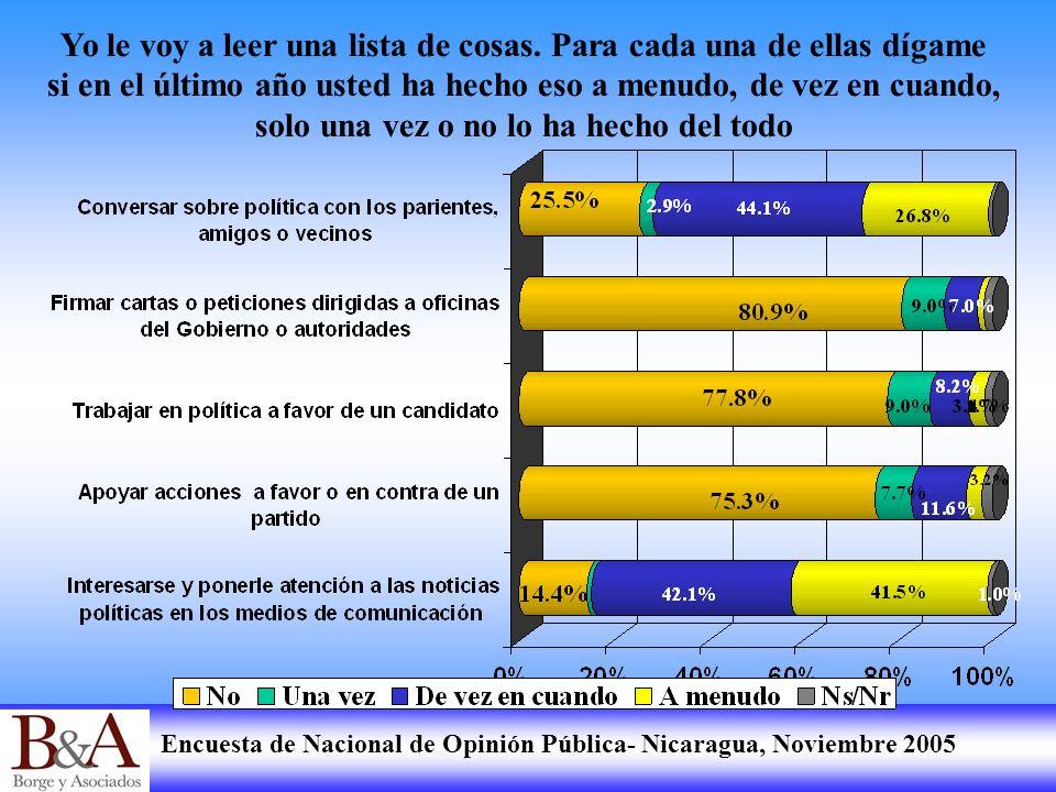 Encuesta de Nacional de Opinión Pública- Nicaragua, Noviembre 2005 Yo le voy a leer una lista de cosas. Para cada una de ellas dígame si en el último