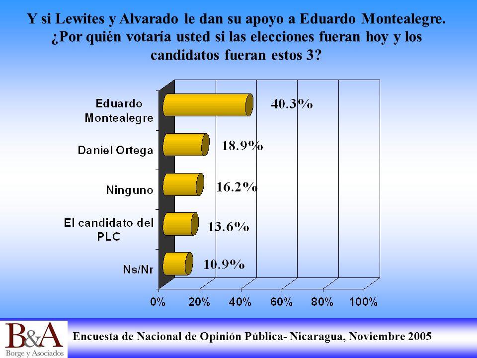 Encuesta de Nacional de Opinión Pública- Nicaragua, Noviembre 2005 Y si Lewites y Alvarado le dan su apoyo a Eduardo Montealegre. ¿Por quién votaría u