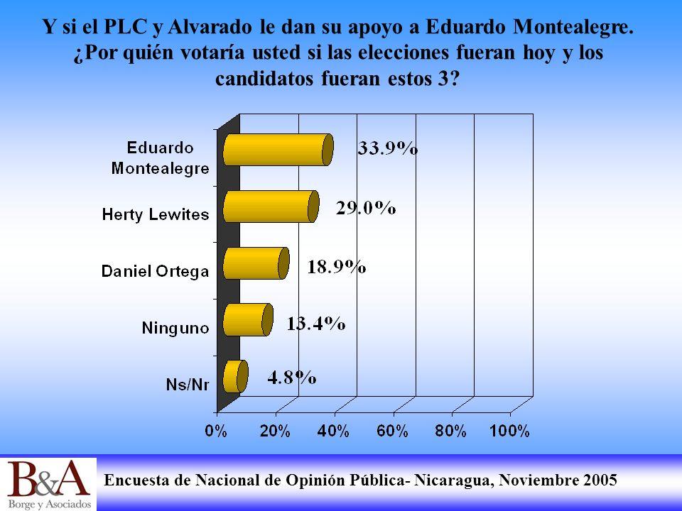 Encuesta de Nacional de Opinión Pública- Nicaragua, Noviembre 2005 Y si el PLC y Alvarado le dan su apoyo a Eduardo Montealegre. ¿Por quién votaría us