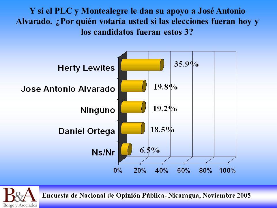Encuesta de Nacional de Opinión Pública- Nicaragua, Noviembre 2005 Y si el PLC y Montealegre le dan su apoyo a José Antonio Alvarado. ¿Por quién votar