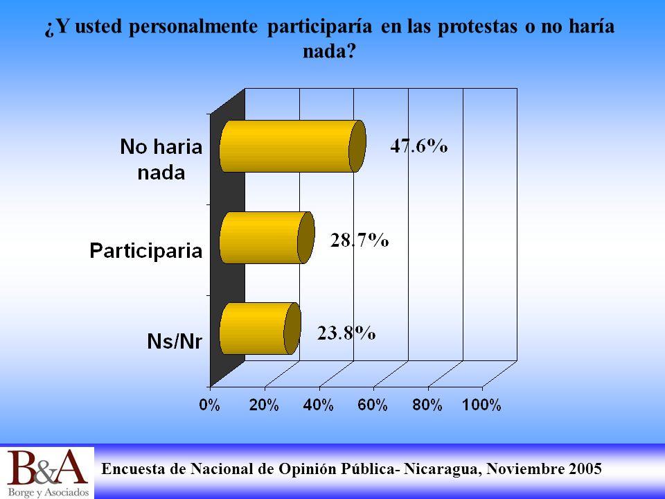 Encuesta de Nacional de Opinión Pública- Nicaragua, Noviembre 2005 ¿Y usted personalmente participaría en las protestas o no haría nada?