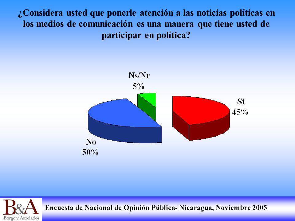 Encuesta de Nacional de Opinión Pública- Nicaragua, Noviembre 2005 ¿Considera usted que ponerle atención a las noticias políticas en los medios de com