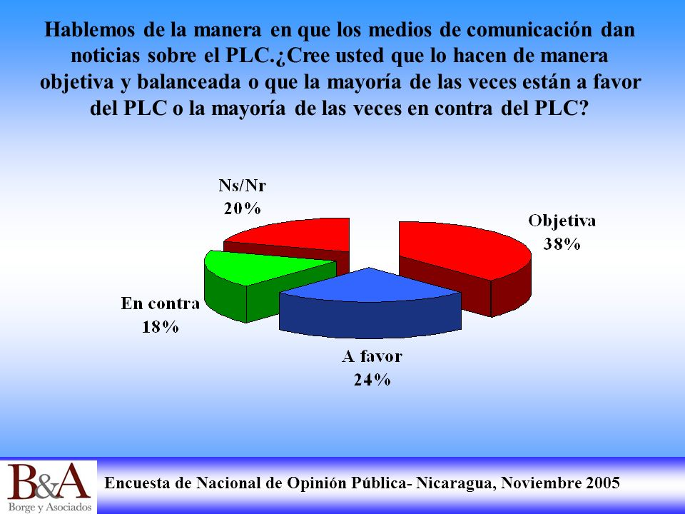 Encuesta de Nacional de Opinión Pública- Nicaragua, Noviembre 2005 Y cuando dan noticias sobre el FSLN ¿ Cree usted que lo hacen de manera objetiva y balanceada o que la mayoría de las veces están a favor del FLSN o la mayoría de las veces en contra del FSLN?