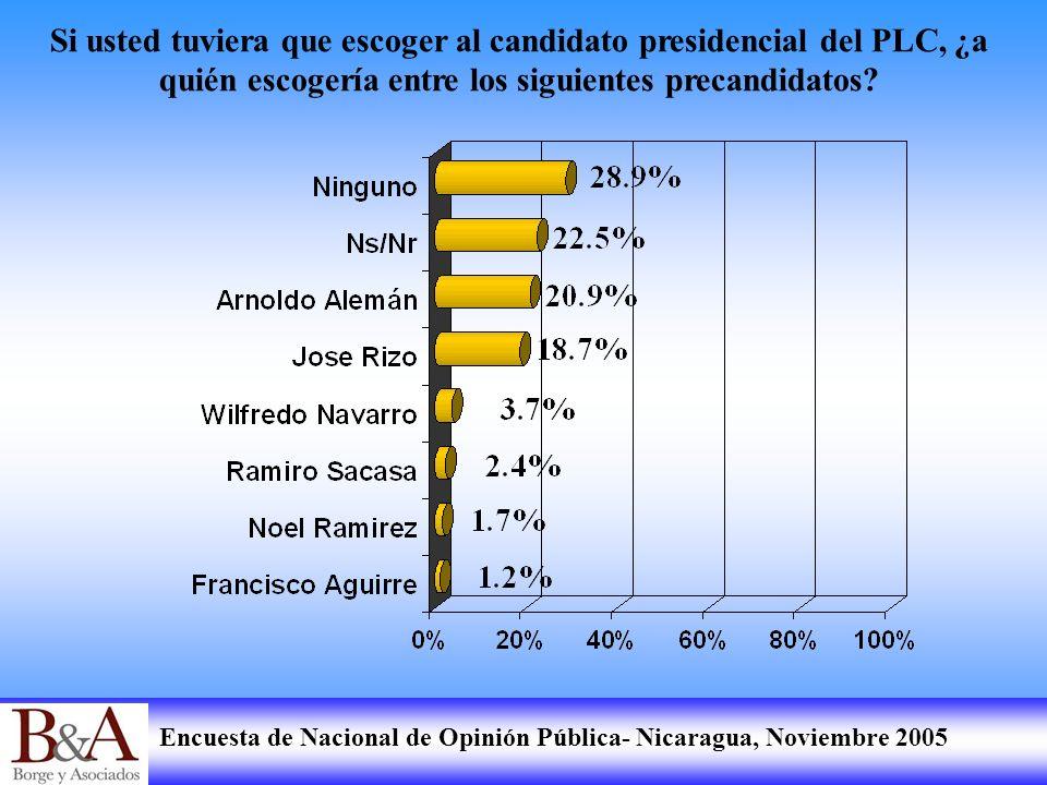 Encuesta de Nacional de Opinión Pública- Nicaragua, Noviembre 2005 Si usted tuviera que escoger al candidato presidencial del PLC, ¿a quién escogería