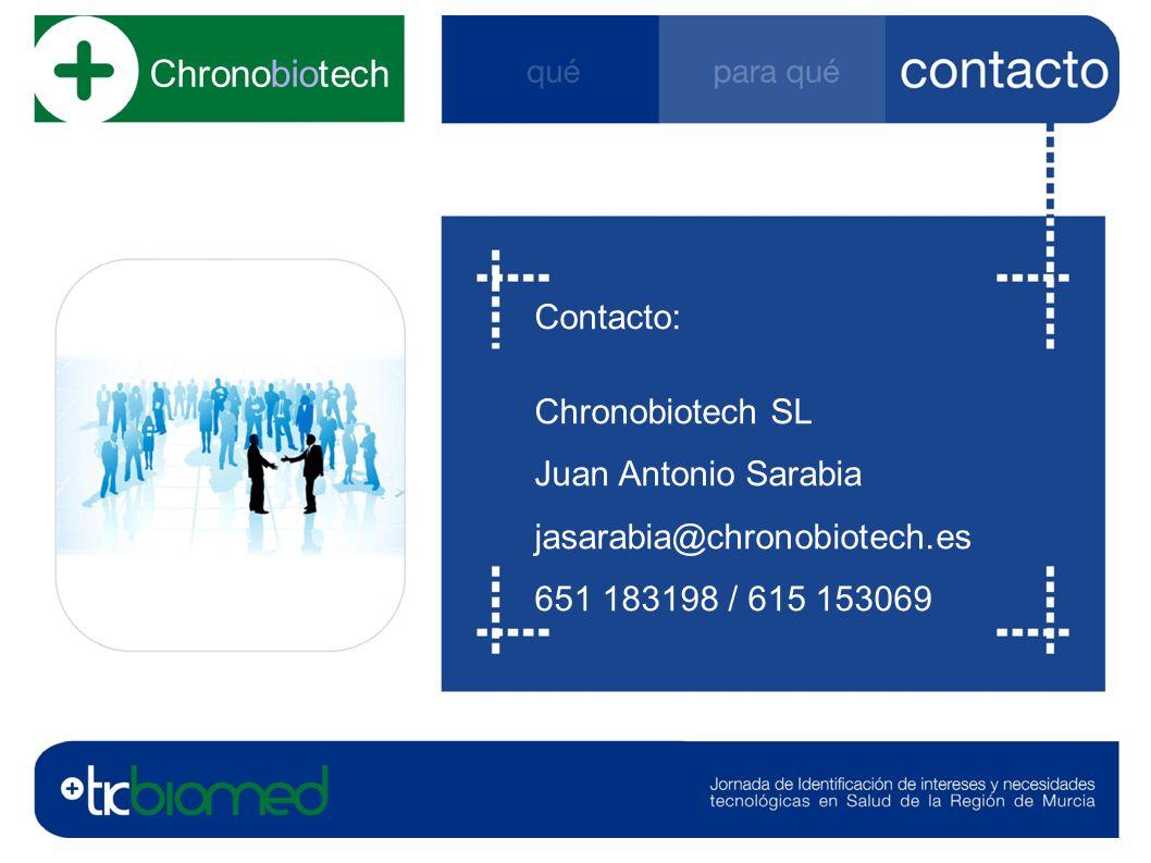 Contacto: Chronobiotech SL Juan Antonio Sarabia jasarabia@chronobiotech.es 651 183198 / 615 153069