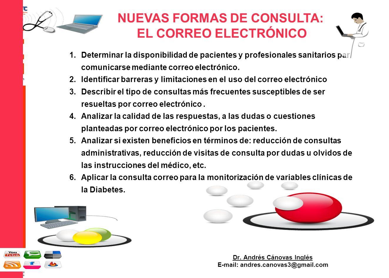 Dr. Andrés Cánovas Inglés E-mail: andres.canovas3@gmail.com NUEVAS FORMAS DE CONSULTA: EL CORREO ELECTRÓNICO 1.Determinar la disponibilidad de pacient