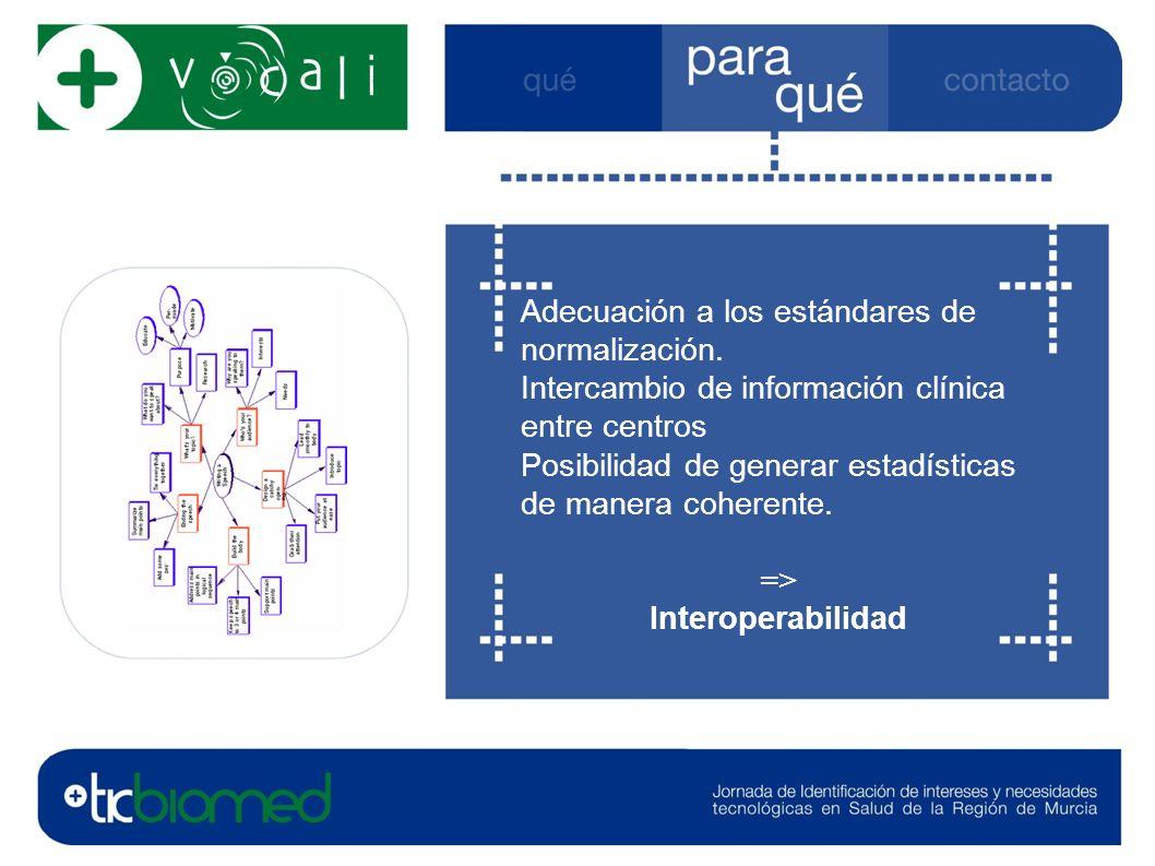 Adecuación a los estándares de normalización. Intercambio de información clínica entre centros Posibilidad de generar estadísticas de manera coherente