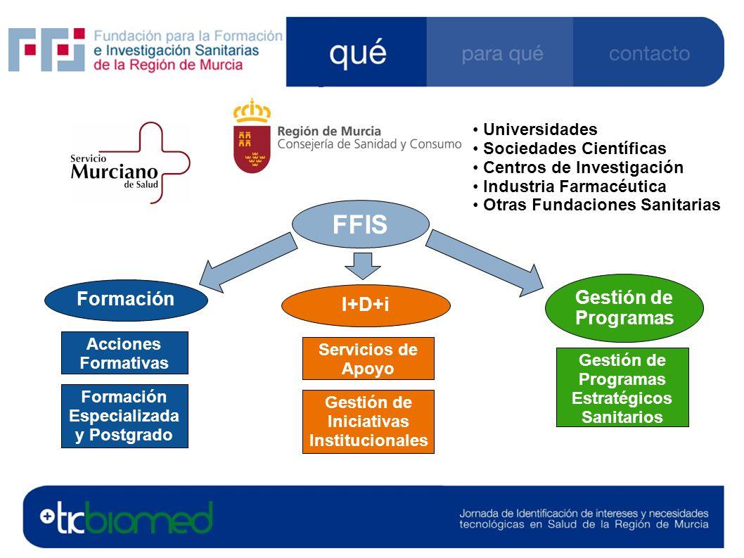 FFIS GESTIÓN DEL CONOCIMIENTO SANITARIO Sistema de Información para la Gestión de la Formación Sanitaria (SIGFOR) Sistema de Información para la Gestión de la Investigación Sanitaria (SIGIS) Plataforma para la Gestión Inteligente de Planes Personales de Formación Plataforma de Teleformación Unidad de Soporte Multimedia Plataforma INNOVA Redes Sociales de Gestión de Conocimiento Compartido Historia Clínica Electrónica SELENE / OMI Gestión Recursos Humanos Gestión de la Bolsa de Empleo
