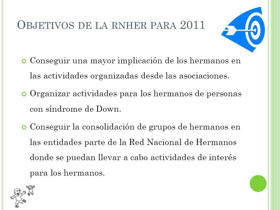 O BJETIVOS DE LA RNHER PARA 2011 Conseguir una mayor implicación de los hermanos en las actividades organizadas desde las asociaciones. Organizar acti
