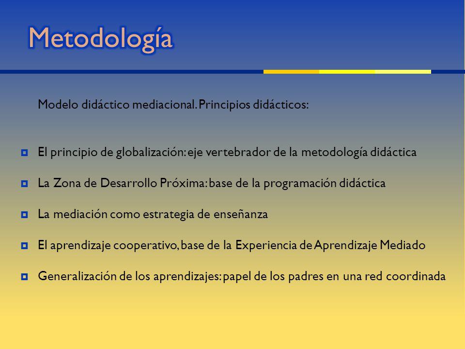 Modelo didáctico mediacional. Principios didácticos: El principio de globalización: eje vertebrador de la metodología didáctica La Zona de Desarrollo