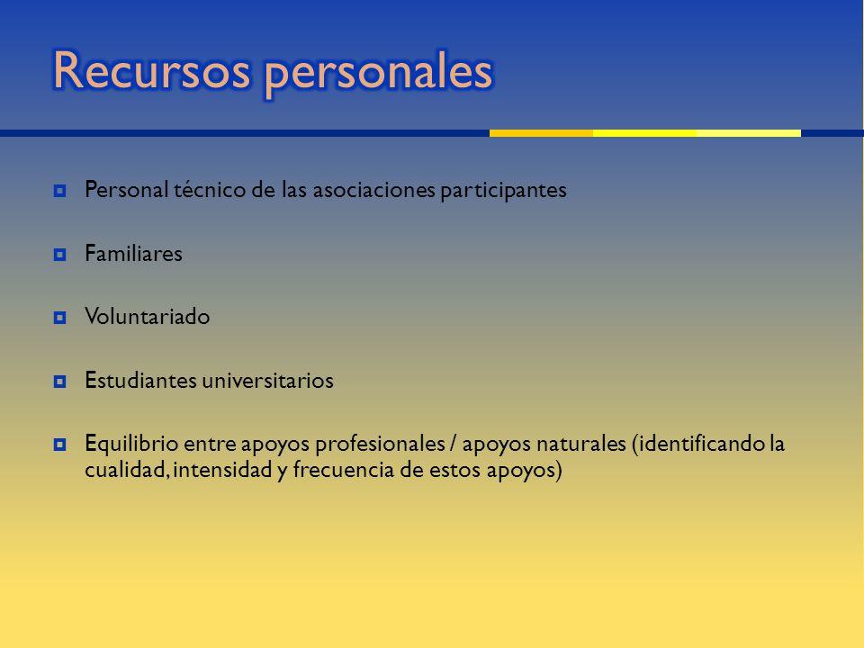 Personal técnico de las asociaciones participantes Familiares Voluntariado Estudiantes universitarios Equilibrio entre apoyos profesionales / apoyos n
