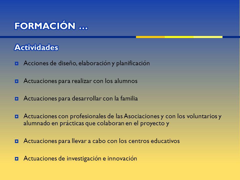 Acciones de diseño, elaboración y planificación Actuaciones para realizar con los alumnos Actuaciones para desarrollar con la familia Actuaciones con