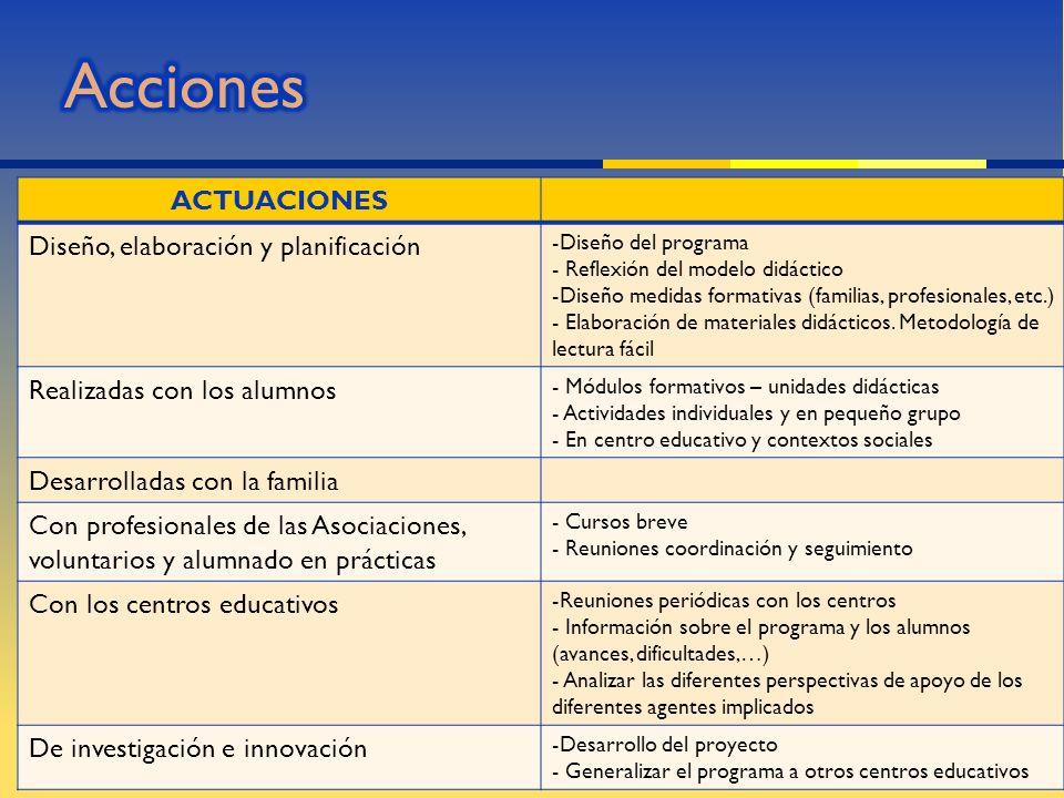 ACTUACIONES Diseño, elaboración y planificación -Diseño del programa - Reflexión del modelo didáctico -Diseño medidas formativas (familias, profesiona