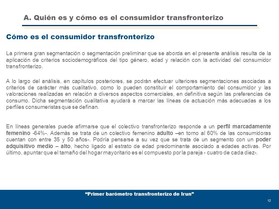 Primer barómetro transfronterizo de Irun 12 Cómo es el consumidor transfronterizo La primera gran segmentación o segmentación preliminar que se aborda en el presente análisis resulta de la aplicación de criterios sociodemográficos del tipo género, edad y relación con la actividad del consumidor transfronterizo.