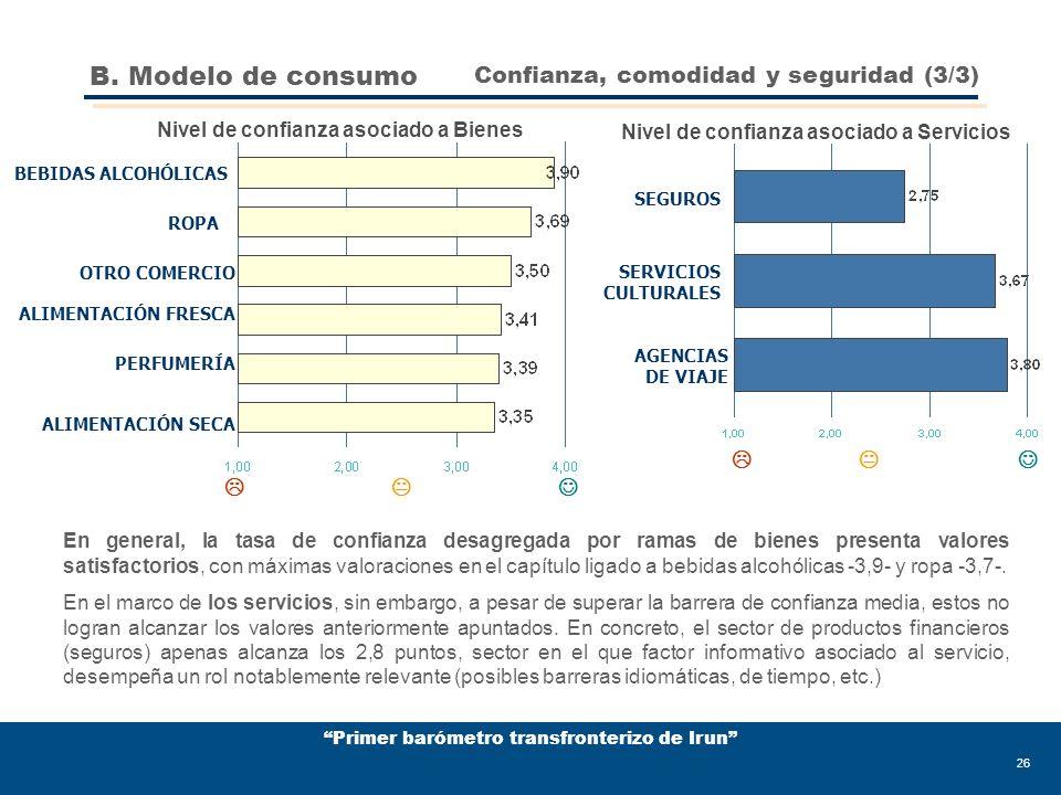 Primer barómetro transfronterizo de Irun 26 BEBIDAS ALCOHÓLICAS ROPA OTRO COMERCIO ALIMENTACIÓN FRESCA PERFUMERÍA ALIMENTACIÓN SECA Nivel de confianza asociado a Bienes Confianza, comodidad y seguridad (3/3) SEGUROS SERVICIOS CULTURALES AGENCIAS DE VIAJE Nivel de confianza asociado a Servicios En general, la tasa de confianza desagregada por ramas de bienes presenta valores satisfactorios, con máximas valoraciones en el capítulo ligado a bebidas alcohólicas -3,9- y ropa -3,7-.
