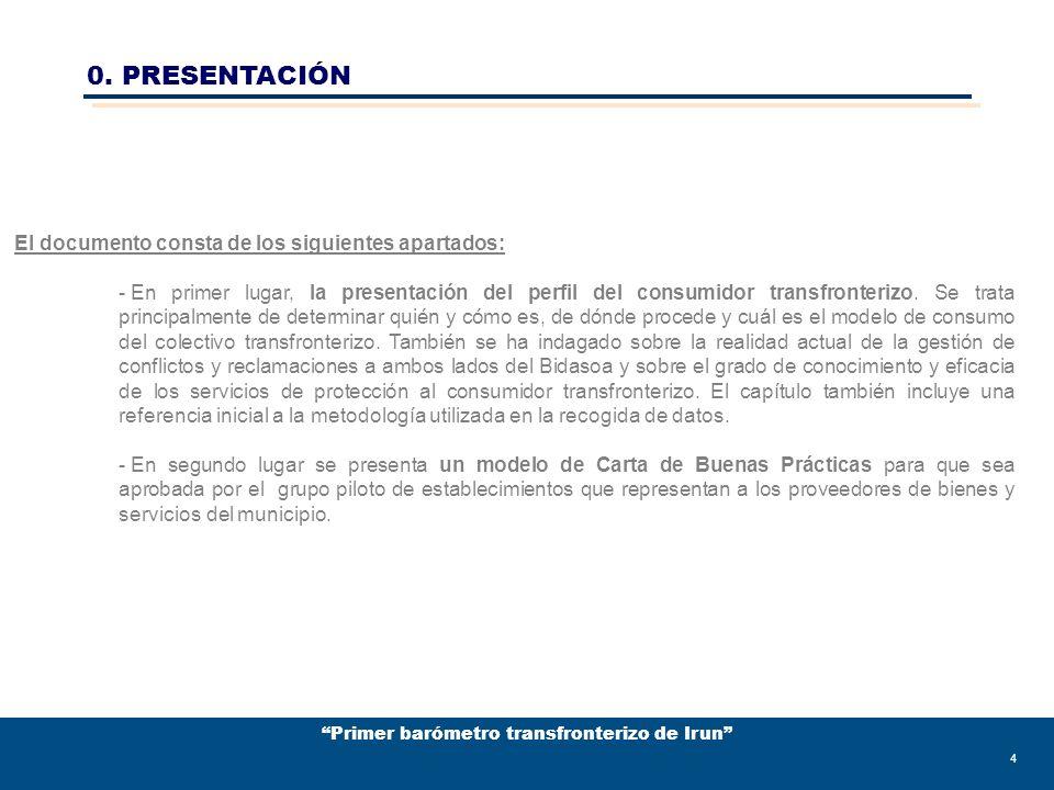 Primer barómetro transfronterizo de Irun 35 Grado de conocimiento (1/2) Grado de conocimiento de los derechos y garantías de consumo Irun vs.