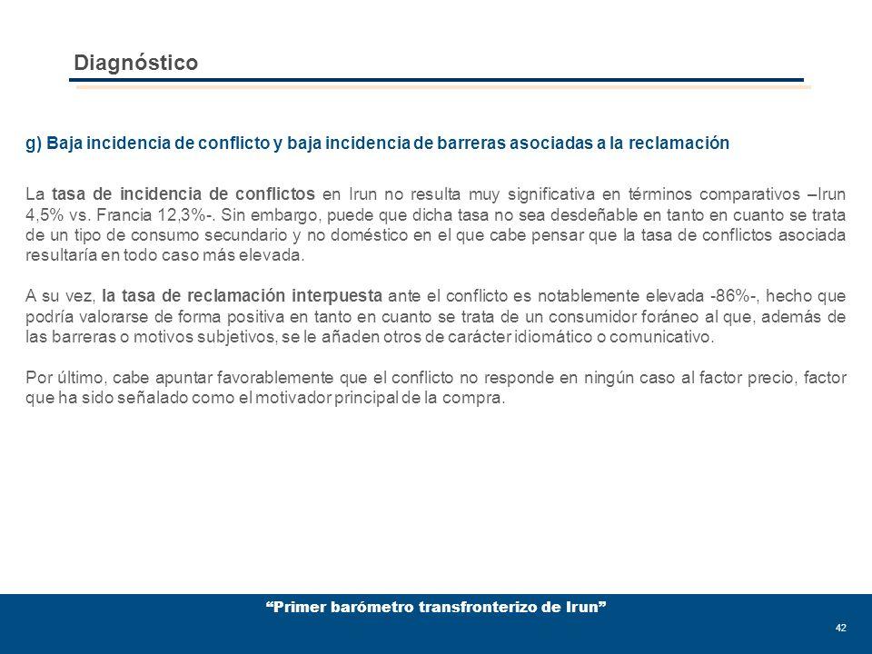 Primer barómetro transfronterizo de Irun 42 Diagnóstico g) Baja incidencia de conflicto y baja incidencia de barreras asociadas a la reclamación La tasa de incidencia de conflictos en Irun no resulta muy significativa en términos comparativos –Irun 4,5% vs.