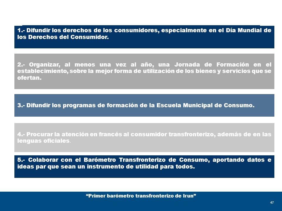 Primer barómetro transfronterizo de Irun 47 1.- Difundir los derechos de los consumidores, especialmente en el Día Mundial de los Derechos del Consumidor.