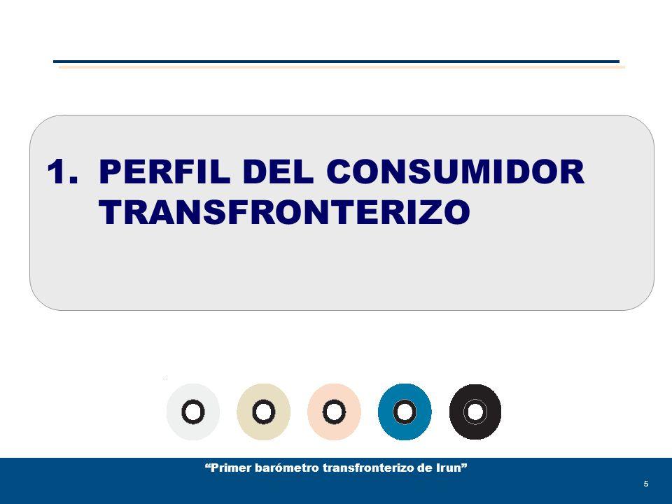Primer barómetro transfronterizo de Irun 5 1.PERFIL DEL CONSUMIDOR TRANSFRONTERIZO