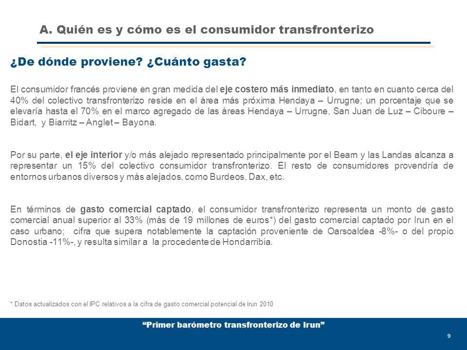 Primer barómetro transfronterizo de Irun 10 38,5% 17,3% Hendaya - Urrugne Biarritz – Anglet – Bayona BAB2 12,8% 7,7% 5,7% Bearn Landas San Juan de Luz – Ciboure – Bidart Irun En términos geográficos… A) EJE COSTERO B) EJE INTERIOR A.