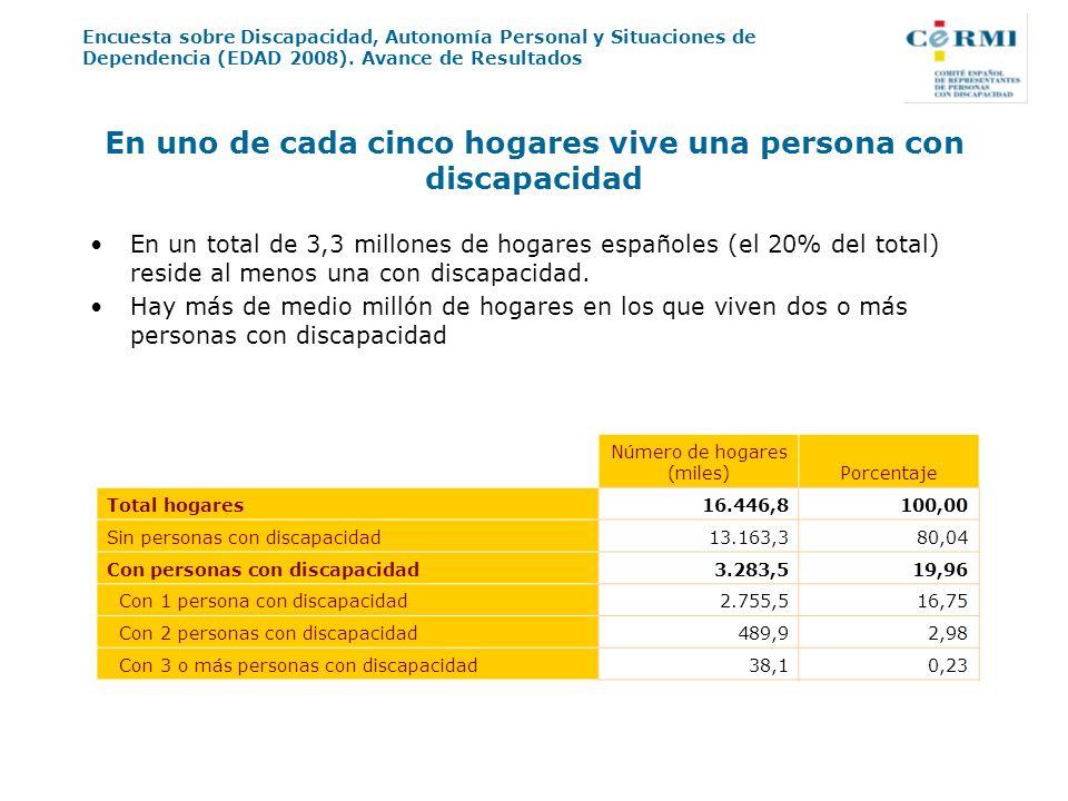Encuesta sobre Discapacidad, Autonomía Personal y Situaciones de Dependencia (EDAD 2008). Avance de Resultados En uno de cada cinco hogares vive una p