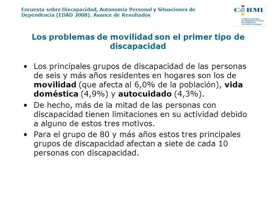 Encuesta sobre Discapacidad, Autonomía Personal y Situaciones de Dependencia (EDAD 2008). Avance de Resultados Los problemas de movilidad son el prime