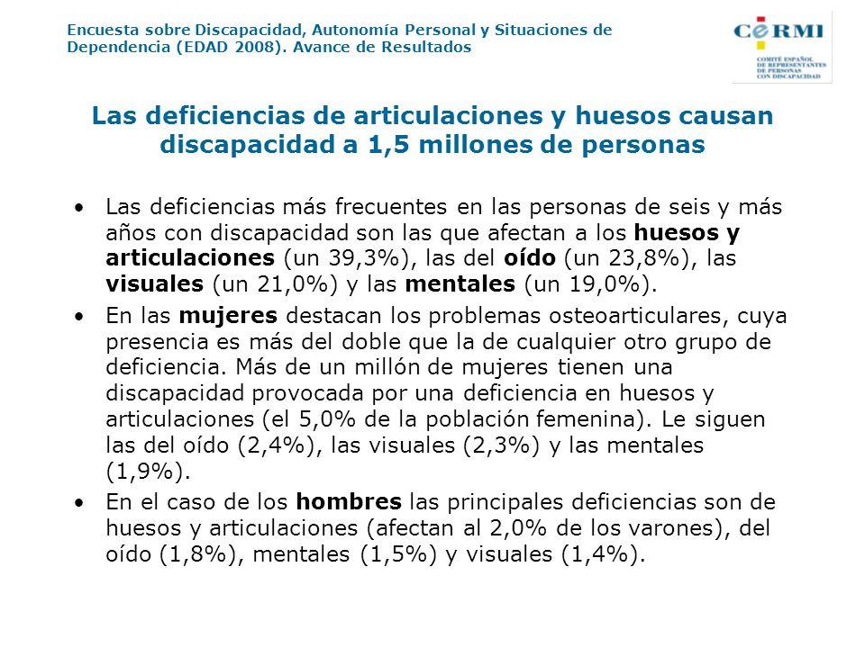 Encuesta sobre Discapacidad, Autonomía Personal y Situaciones de Dependencia (EDAD 2008). Avance de Resultados Las deficiencias de articulaciones y hu