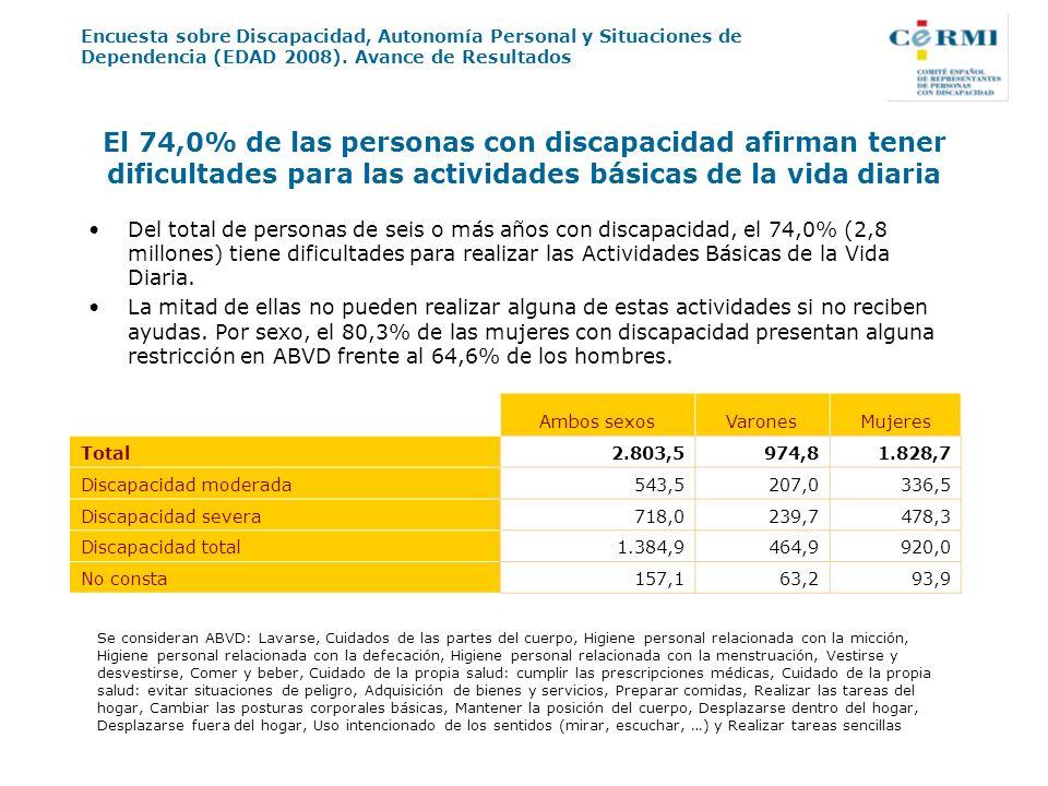 Encuesta sobre Discapacidad, Autonomía Personal y Situaciones de Dependencia (EDAD 2008). Avance de Resultados El 74,0% de las personas con discapacid