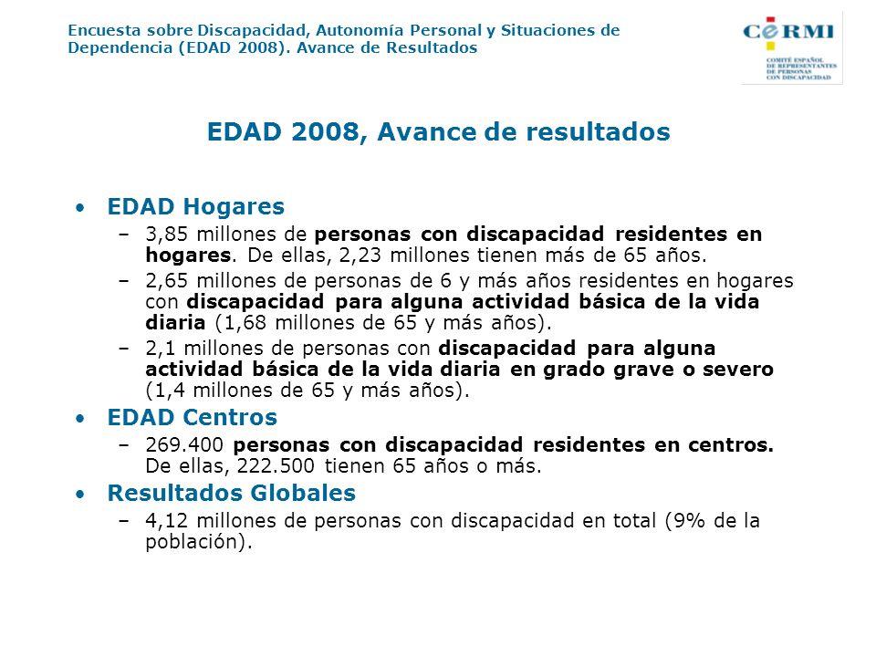 Encuesta sobre Discapacidad, Autonomía Personal y Situaciones de Dependencia (EDAD 2008). Avance de Resultados EDAD 2008, Avance de resultados EDAD Ho