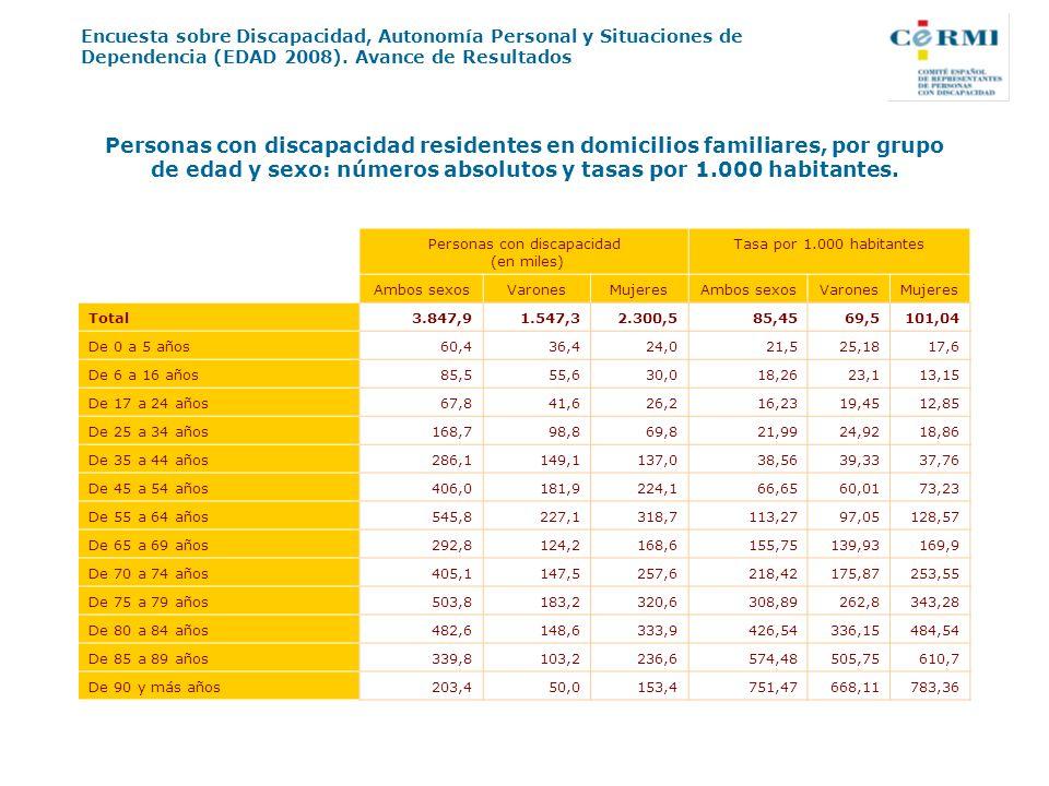 Encuesta sobre Discapacidad, Autonomía Personal y Situaciones de Dependencia (EDAD 2008). Avance de Resultados Personas con discapacidad (en miles) Ta