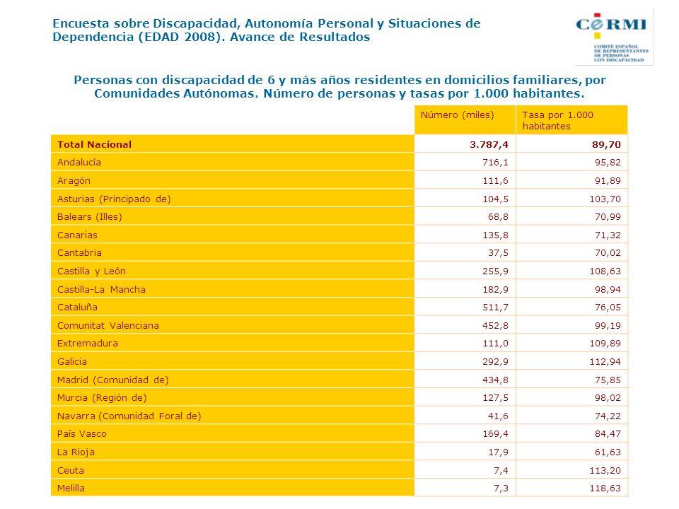 Personas con discapacidad de 6 y más años residentes en domicilios familiares, por Comunidades Autónomas. Número de personas y tasas por 1.000 habitan